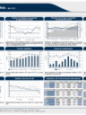 Essentiel des marchés Juin 2015