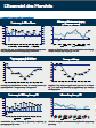 Essentiel des marchés Mai 2020
