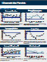 Essentiel des marchés Août 2020